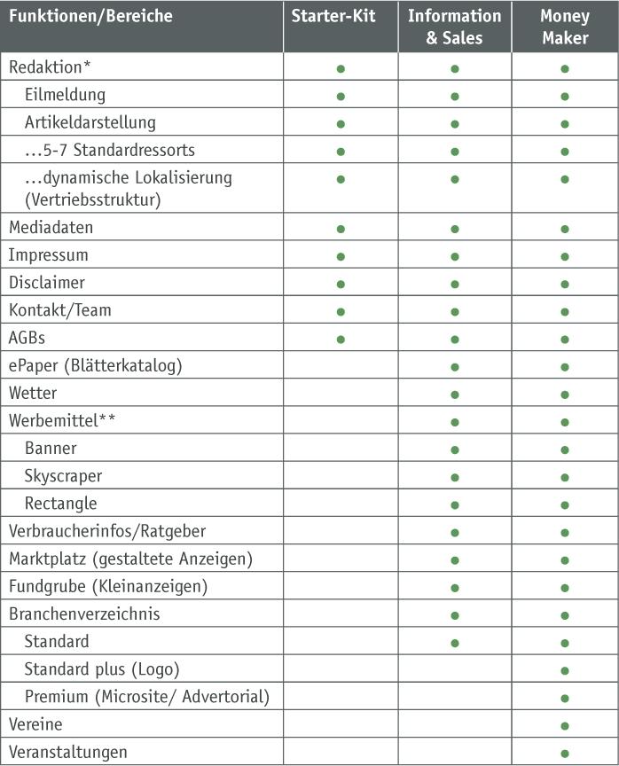 JJKverlagsportal 3
